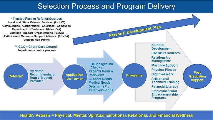 selection-process.jpg