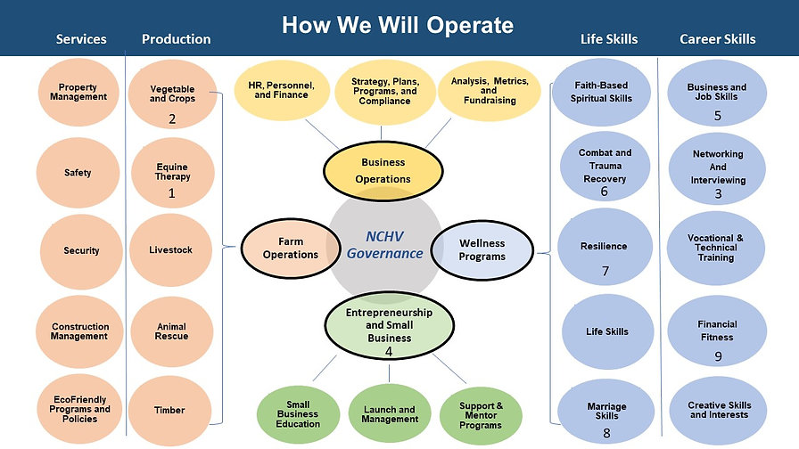 How-We-Operate-revised.jpg