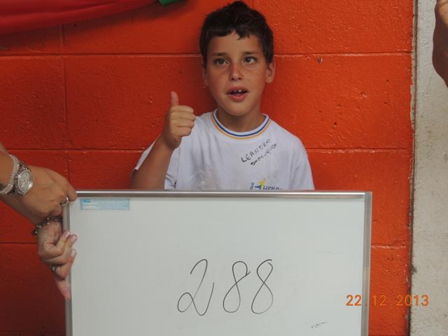 Leandro Domingues de Andrade Nicola.JPG