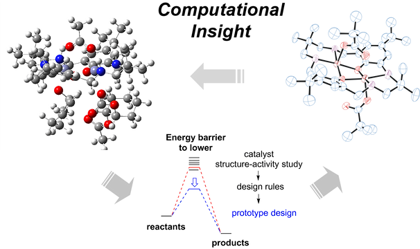 Buchard Group Research