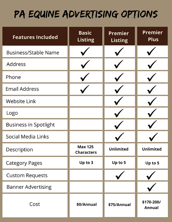 Advertising Comparison Chart.png