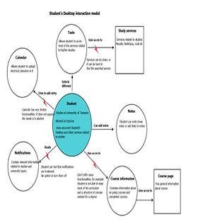 Data Analysis Methods.png