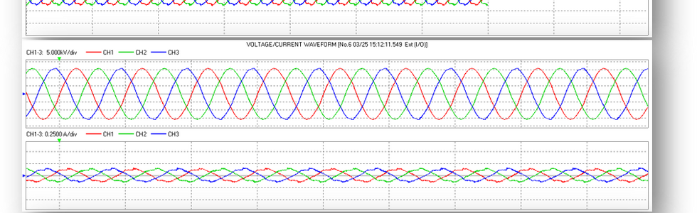 2010 blueWAVE™ scaled device electrical output graphs