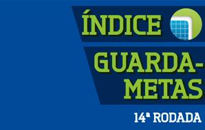 IGM – 14ª rodada