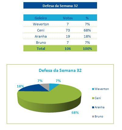 defesa_32