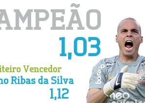 Resultado Promoção IPGM Brasileirão 2011