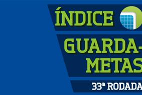Índice Guarda-Metas – 33ª rodada