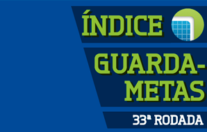 Índice Guarda-Metas – 33ª rodada