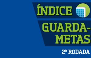 Índice Guarda-Metas = 2ª rodada