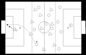 Aspectos táticos defensivos do goleiro