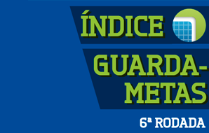 Índice Guarda-Metas atualizado