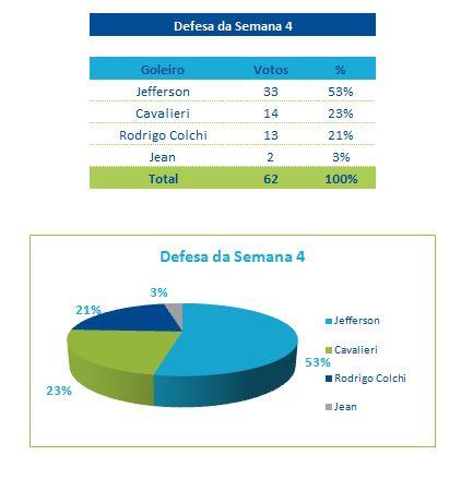 defesa_semana_4