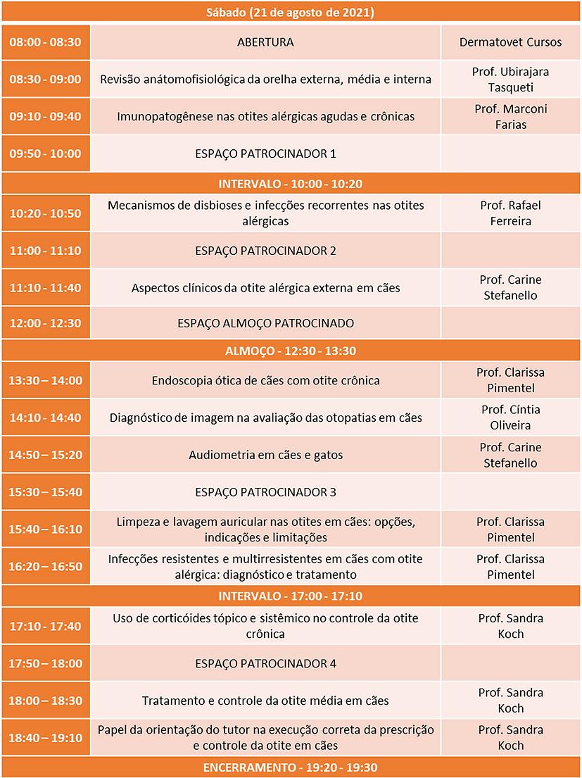 Cronograma Simtits.png