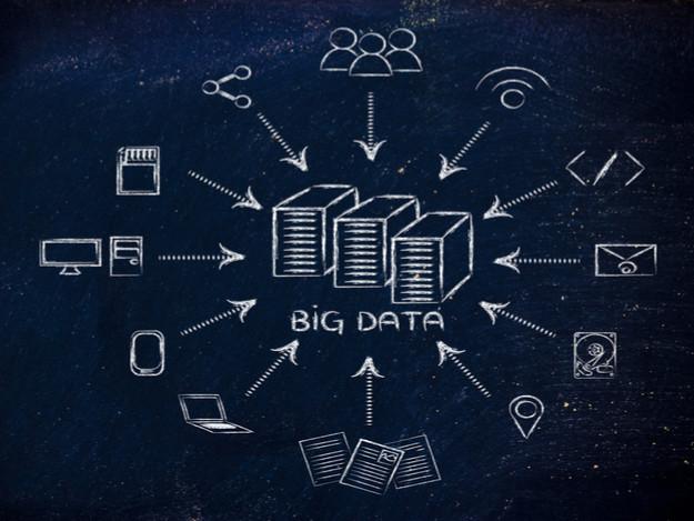 Big Data   Notícias de TI   Globalmask