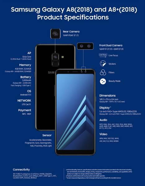 Samsung   Notícias de TI   Globalmask