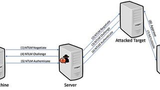 Pesquisadores alertam para vulnerabilidades no protocolo de autenticação NTLM da Microsoft