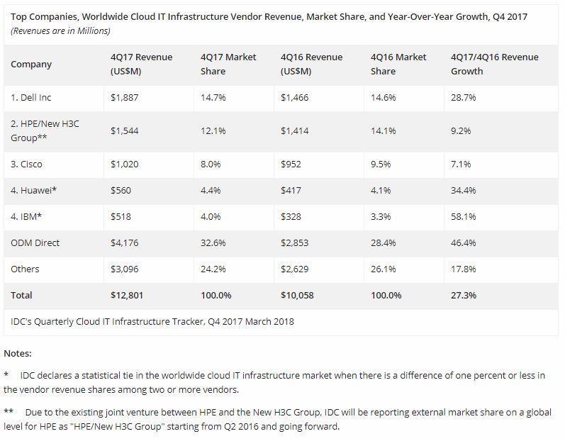 Mercado de TI | Notícias de TI | Globalmask