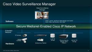 Cisco Alerta | Notícias de TI | Globalmask Soluções em TI