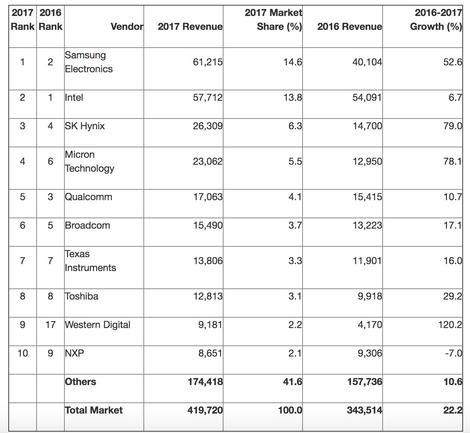 Samsung | Globalmask Soluções em TI | Notícias de TI | Segurança de TI | Maracanaú