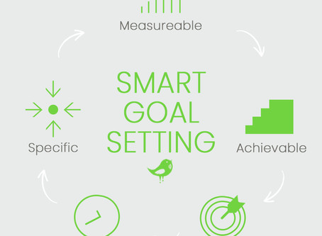 March Business Goals: Reflect And Reset