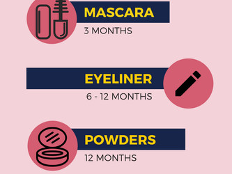 When Should You Replace Your Makeup Products?