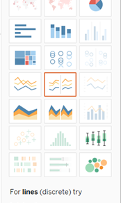Which Tableau Show Me Is The Best?