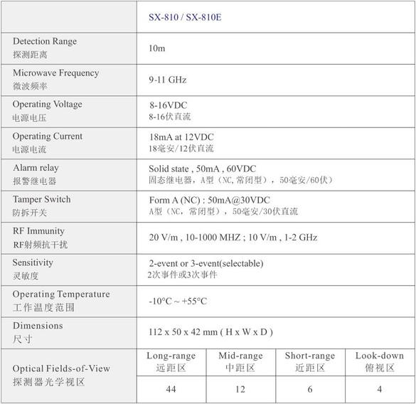 SX-810%20SX-810E.jpg