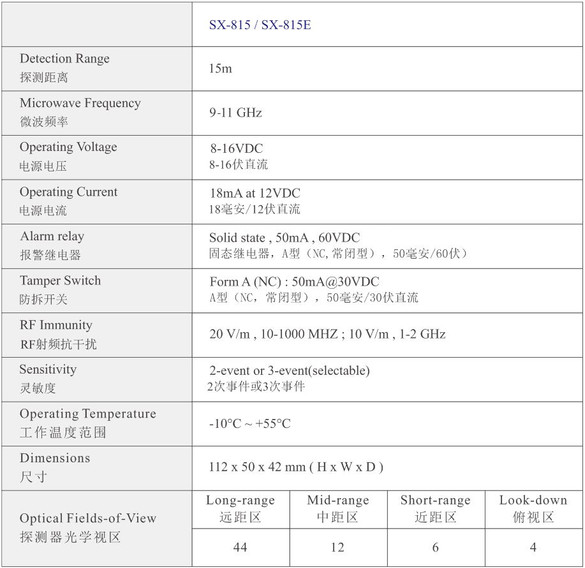 SX-815%20SX-815E.jpg