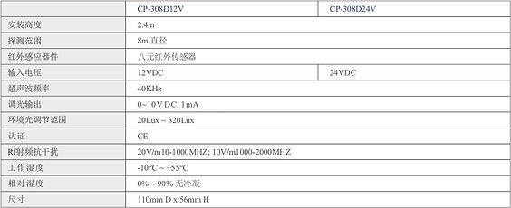 CP-308D.jpg