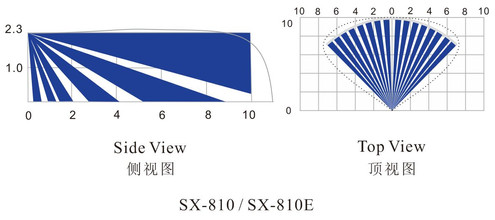 SX-810%20SX-810E%201.jpg