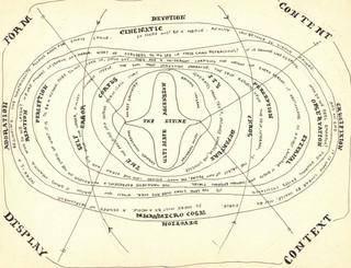 Narrative Codex I