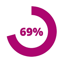 82% (1).png