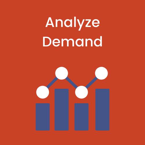 Analyzes Demand
