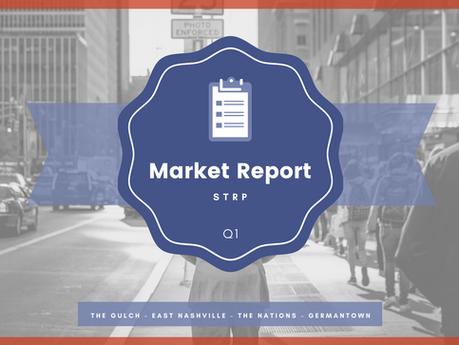 STRP Market Report - Q1