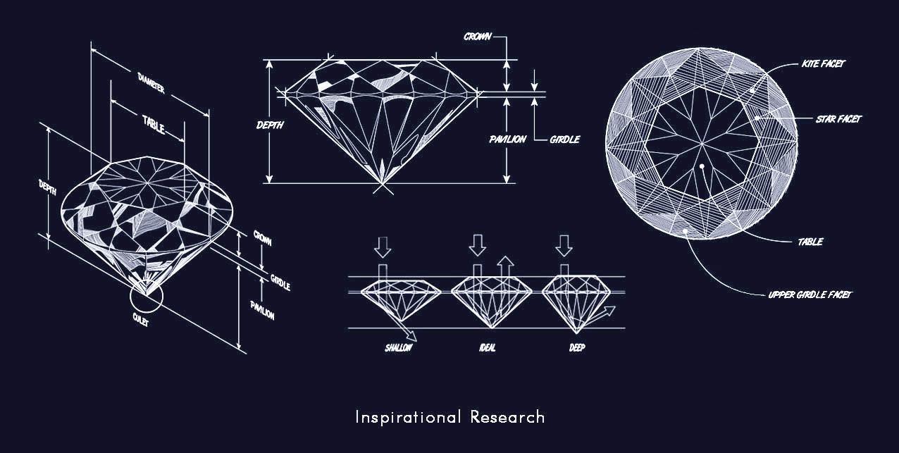 inspirational research.jpg