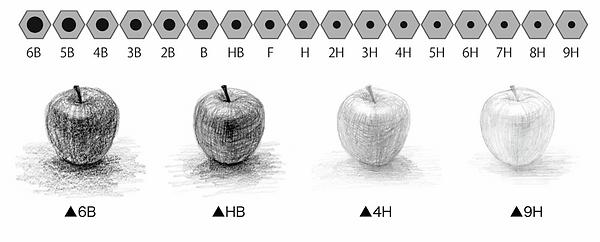 鉛筆の種類.png