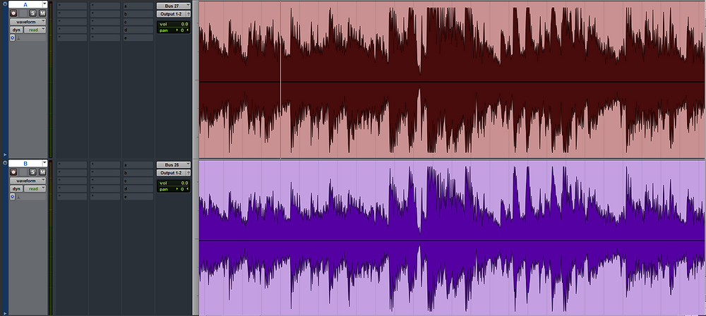 Two audio waveforms with different amount of limiting and dynamic range