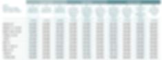 ドウロ川クルーズ2019年料金表