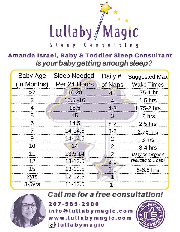 LullabyMagic Wake Windows.png