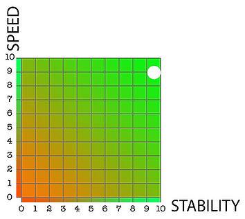 meter-vanguard.jpg