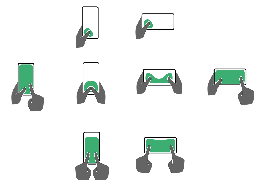 Smart phon use cases depicted with hands, wheindicating (with a shaded area) comfortable usable area