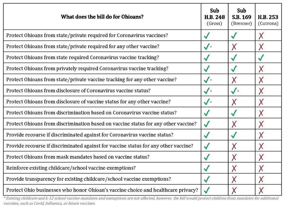 Bill Comparison 1.jpg