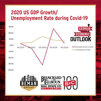 Economic Recovery to Be Strong in 2021* (*But Only If…)