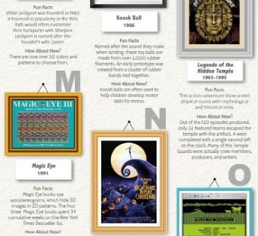 Alphabet of Nostalgia: 90s Edition - Infographic