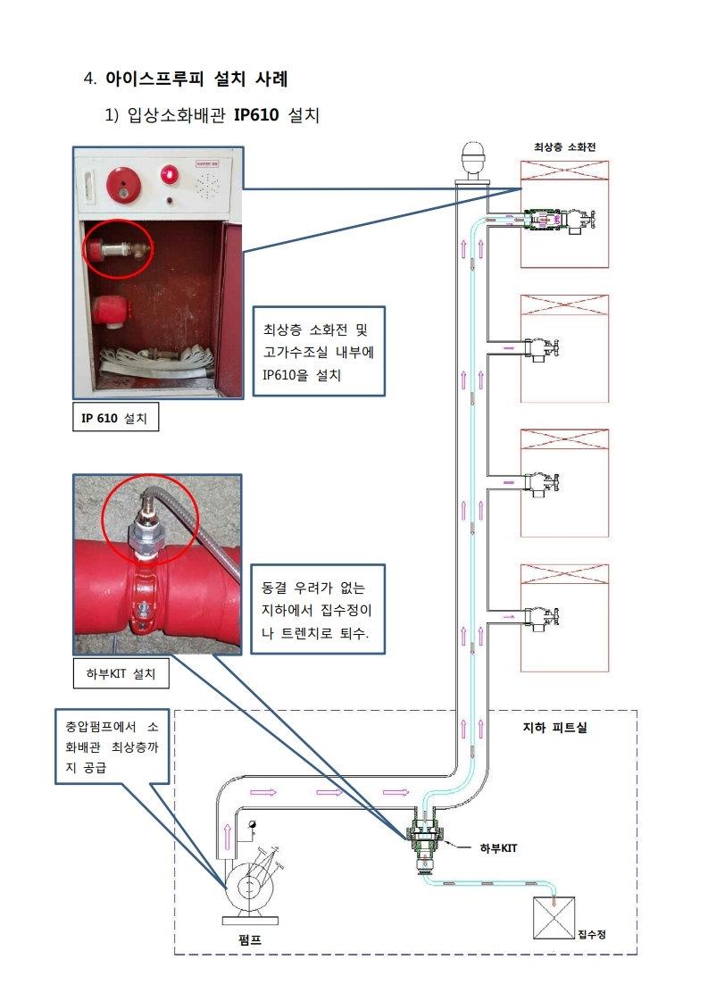 IP소개자료_190521_최종.pdf_page_3.jpg