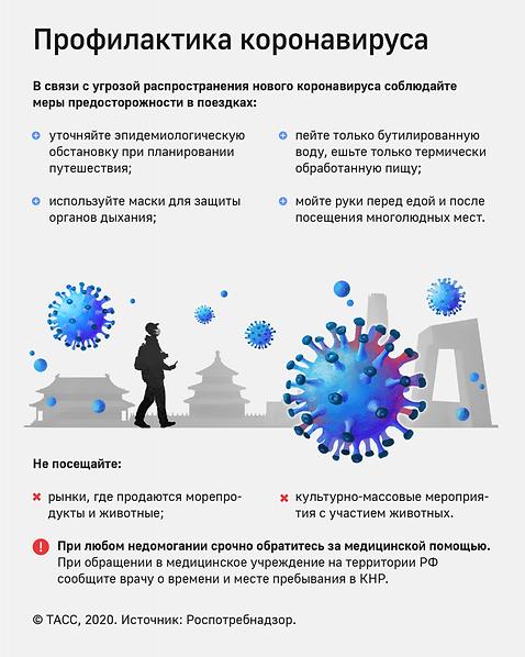 коронарирус.png