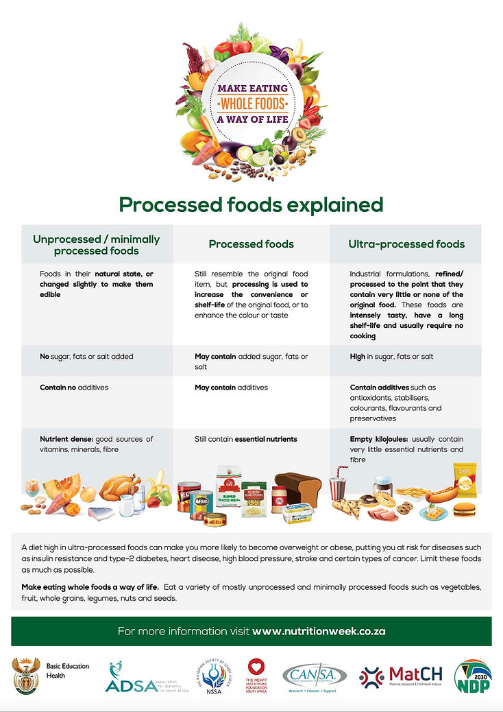 NNW 2019 Processed Foods Explained.jpg