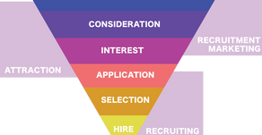 The Recruitment Process: Automated and Culturally Relevant