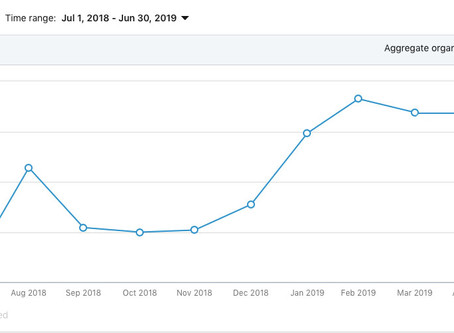 Gain 300 New Linkedin Followers This Month With No Money