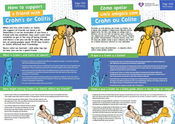 How to support a friend with Crohn's or Colitis